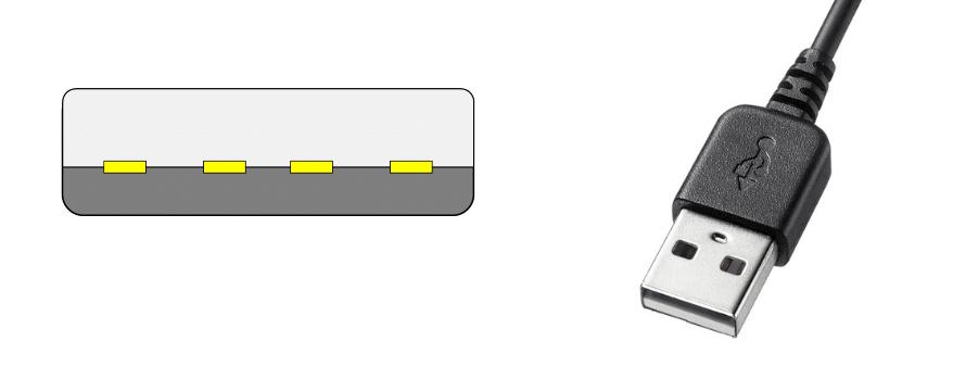 USB Type A(USB2.0)のコネクタ図と写真