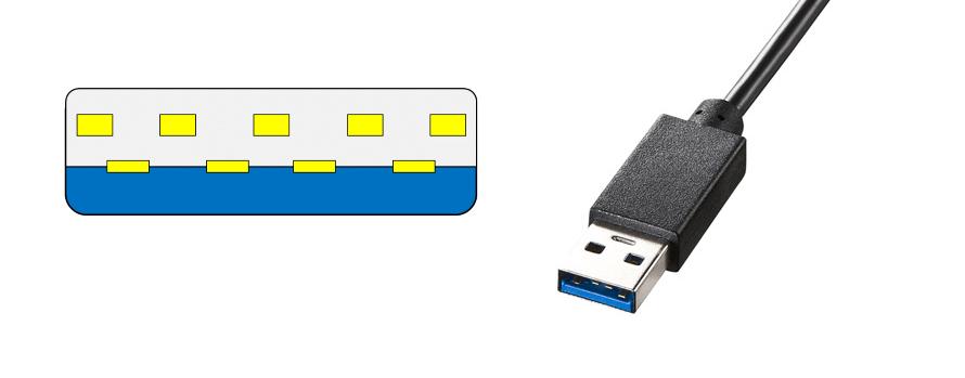 USB Type A(USB3.0以降)のコネクタ図と写真