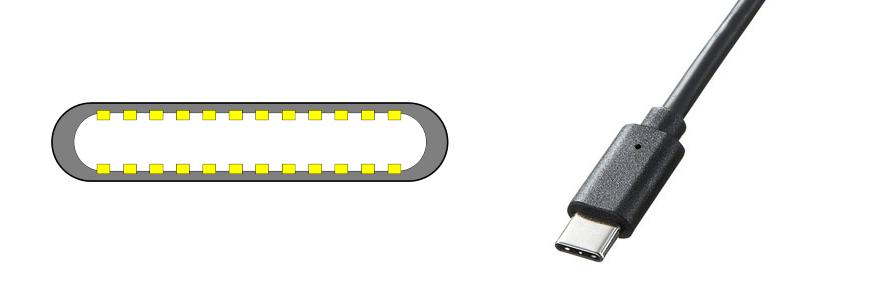 USB Type C のコネクタ図と写真
